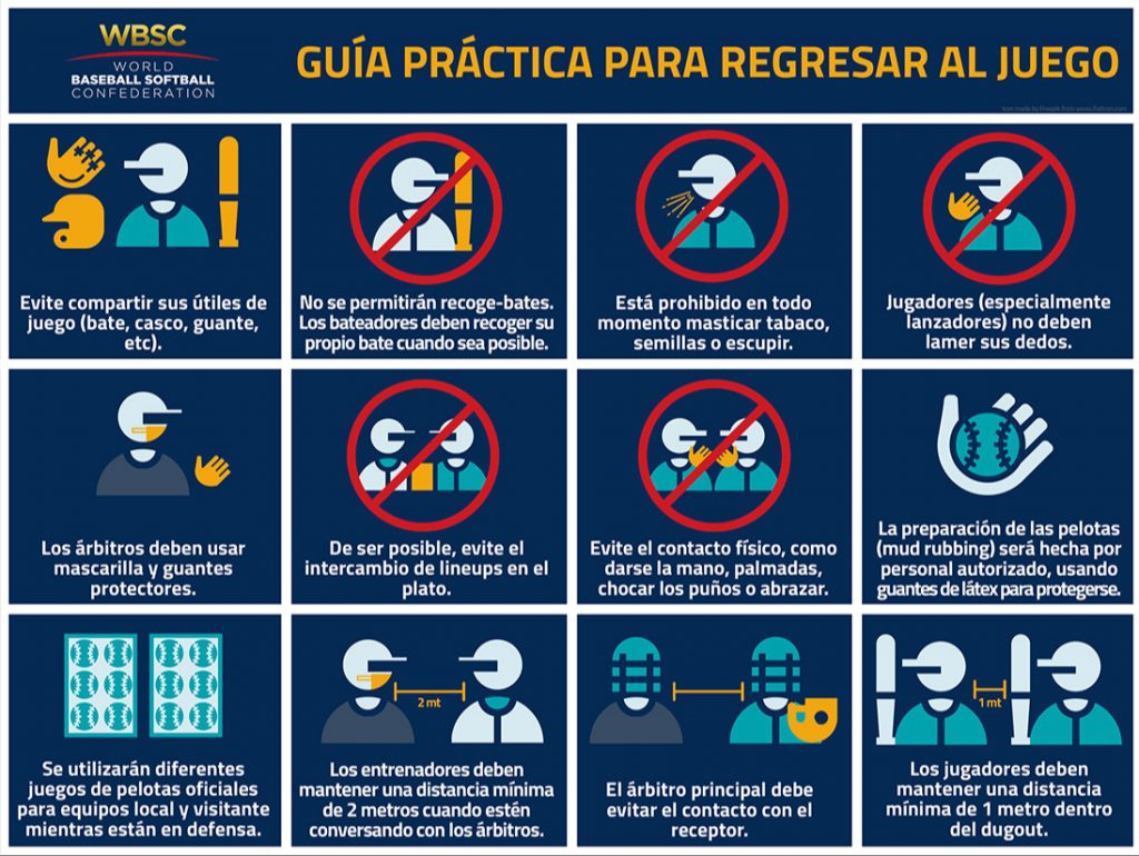 Photo of La WBSC emitió recomendaciones para el regreso